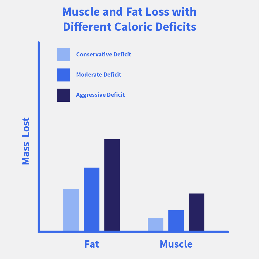 The Ultimate Fat Loss Nutrition Guide